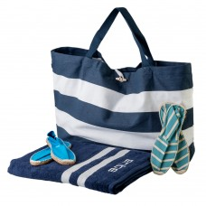 Aqua tirkizno plavi paket